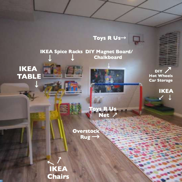 diy playroom decor, IKEA playroom
